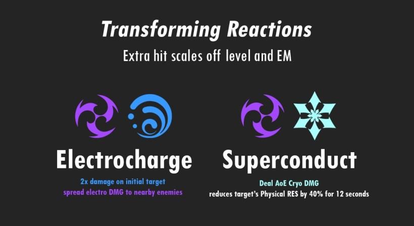 Beidou Elemental Reaction And Resonance