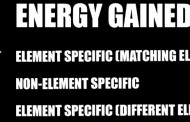 Genshin Impact Energy Recharge Guide, Tips, And Tricks